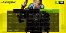 NVIDIA: Night City erstrahlt mit RTX ON! NVIDIAs Entwickler-Interview präsentiert nie zuvor gezeigtes Gameplay-Material aus Cyberpunk 2077