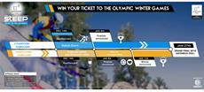 Steep Road to the Olympics-Wettbewerb steht in den Startlöchern