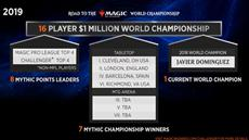 Wizards of the Coast enthüllt den Weg zum Magic: The Gathering World Champion der Saison 2019
